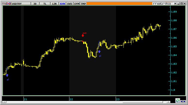 Форекс buy sell